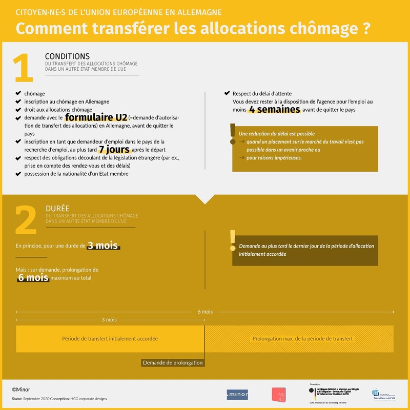 transfert allocations chomages allemagne