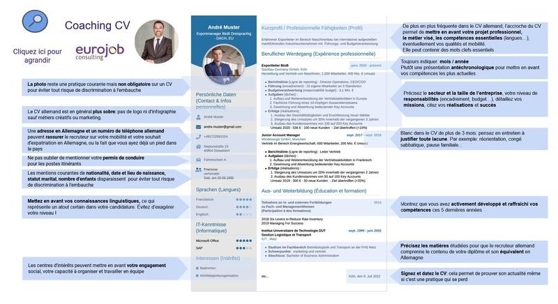 Exemple CV allemand