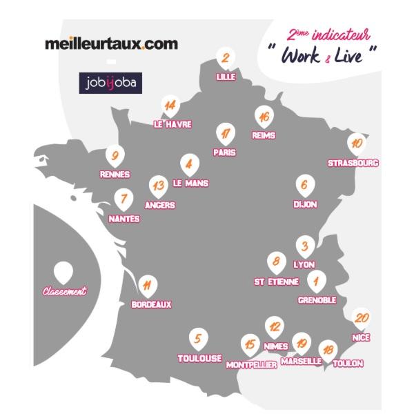 Grafik Top 20 der attraktivsten Großstädte Frankreichs