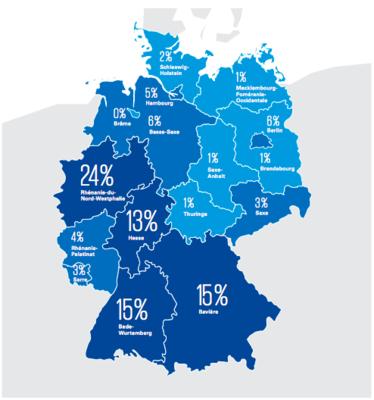 La présence des entreprises françaises en Allemagne